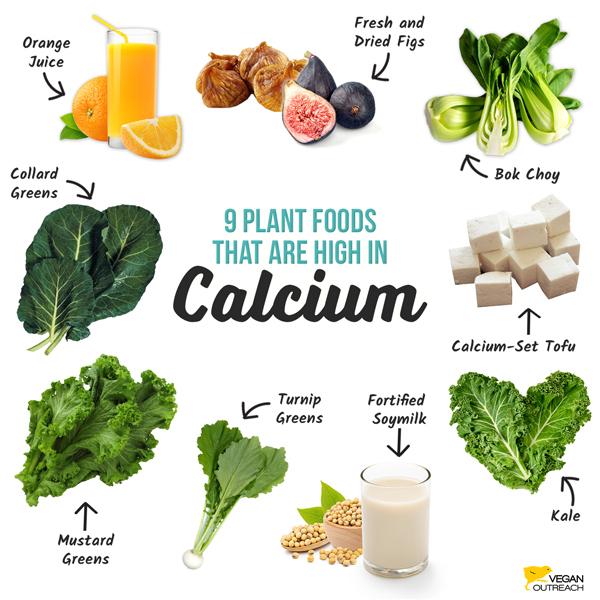 Calcium meme