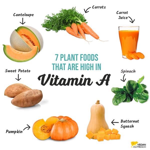 Vitamin A meme
