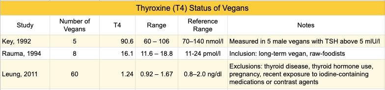 iodine-T4-4.png
