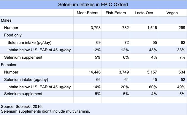 selenium-bone-fractures.png