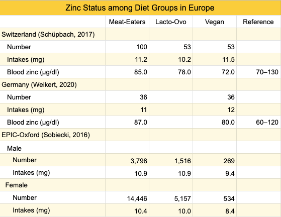 zinc-bone-fractures.png
