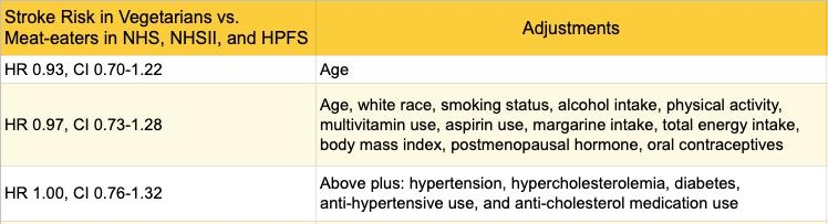 stroke-HSPH-2021-HR-b.png