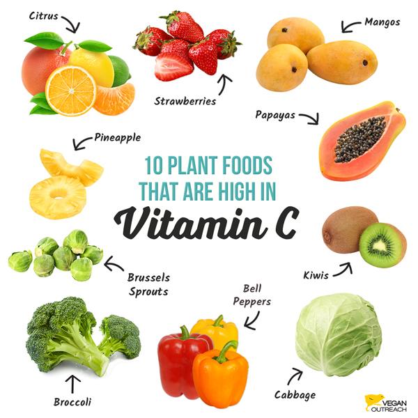 Vitamin C meme